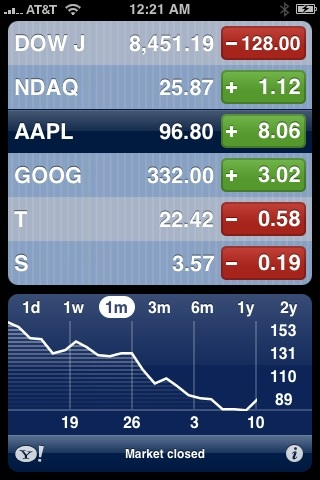 Apple has lost 50% of value in 1 month, without changing their business model