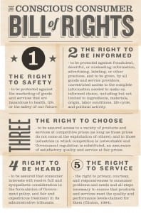 Conscious Consumers Bill of Rights