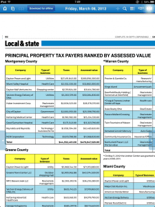 Graphic of Dayton Daily News about real estate holdings in 44 counties