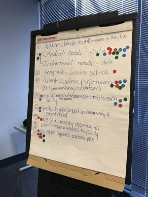 Dayton Public Schools closing task force priorities