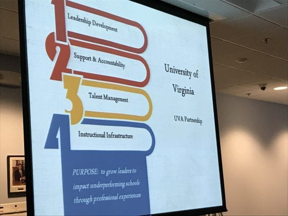 University of Virginia UVA Partnership Leadership Development Support and Accountability Talent Management Instructional Infrastructure Purpose: to grow leaders to impact underperforming schools through professional experiences.
