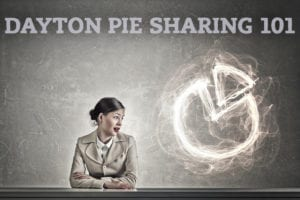 Dayton Pie Sharing 101